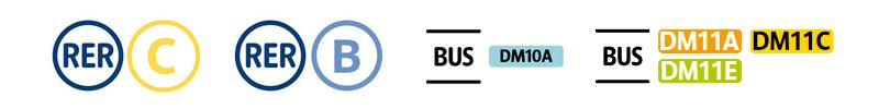 ACCÈS MARCOUSSIS RER ET BUS